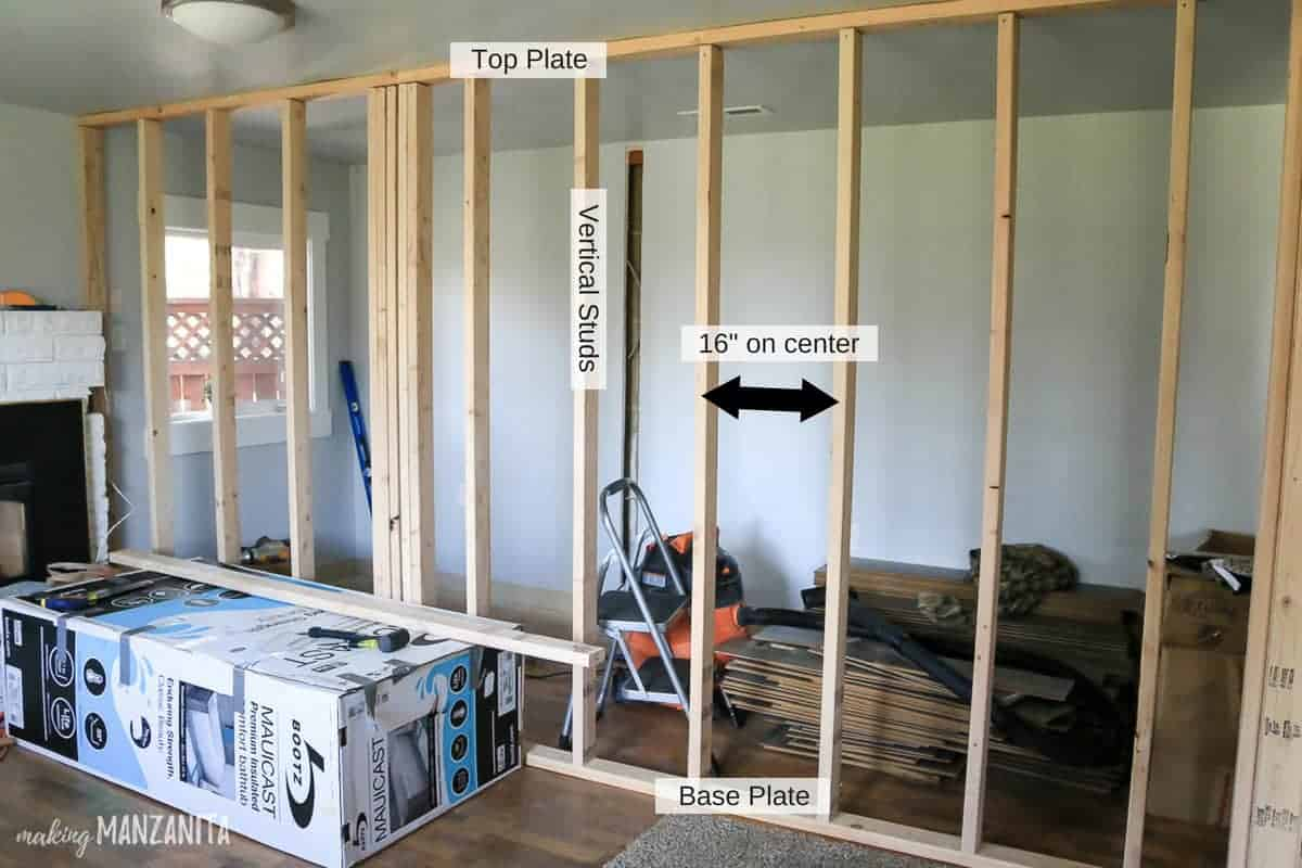 Photo Of Interior Wall Framing With Labels On Top Plate Vertical Studs And Base