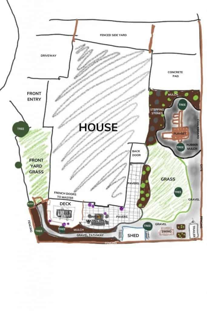 shows a rough drawing plan of the backyard plans